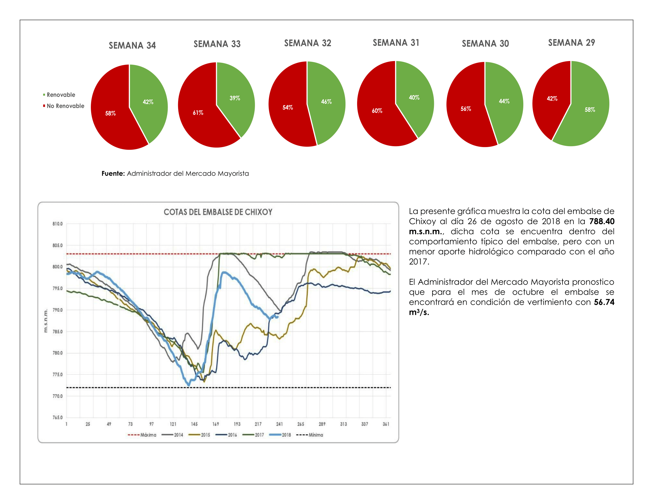 [Semana 34]-3
