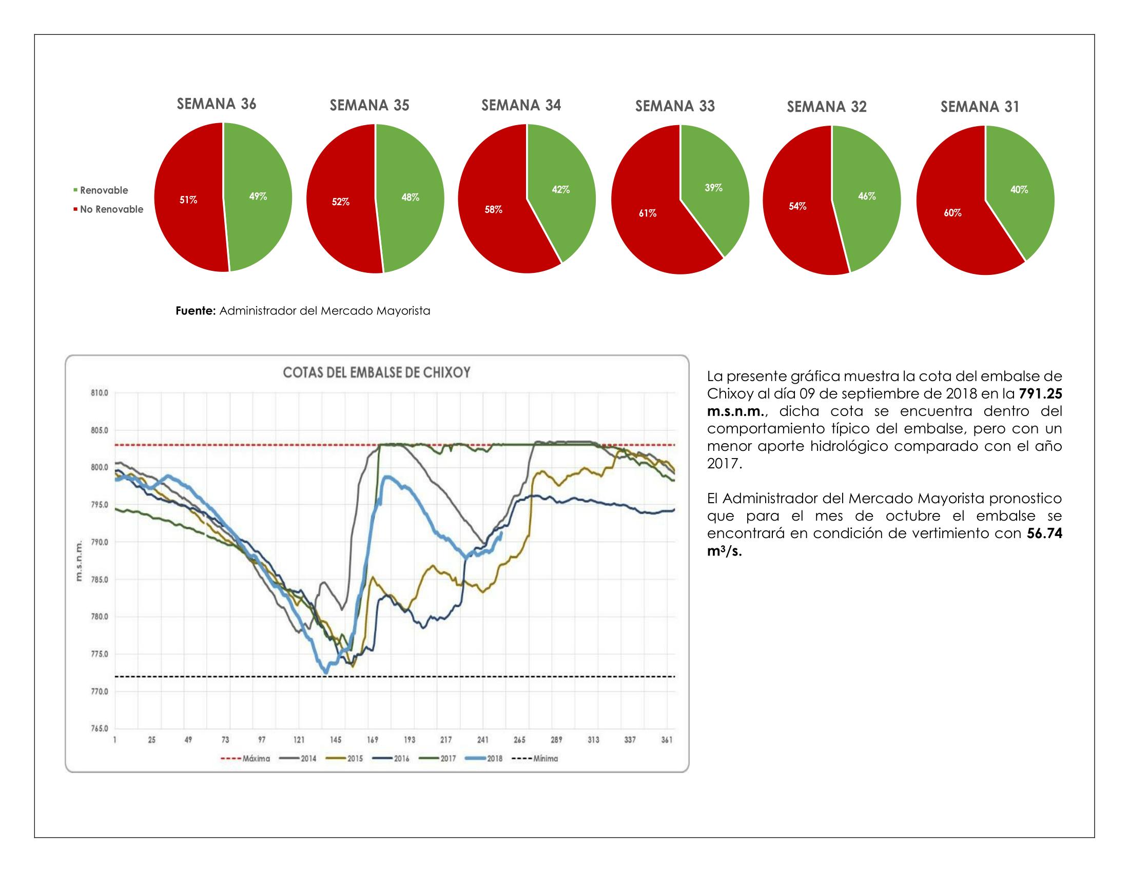 [Semana 36]-3