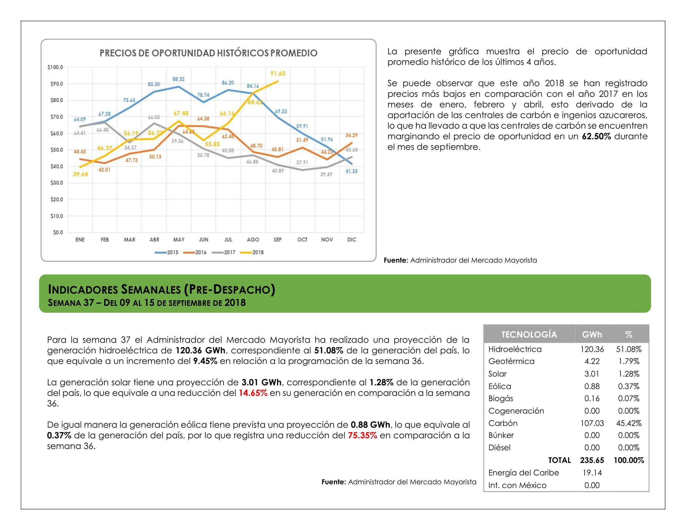 [Semana 36]-5