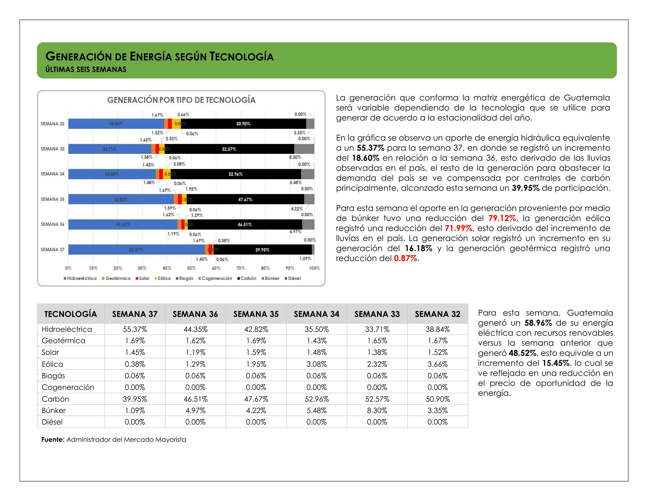 [Semana 37]-2