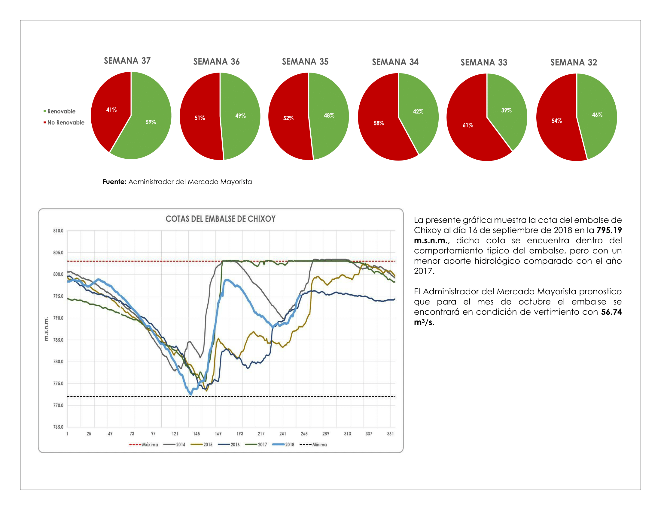 [Semana 37]-3