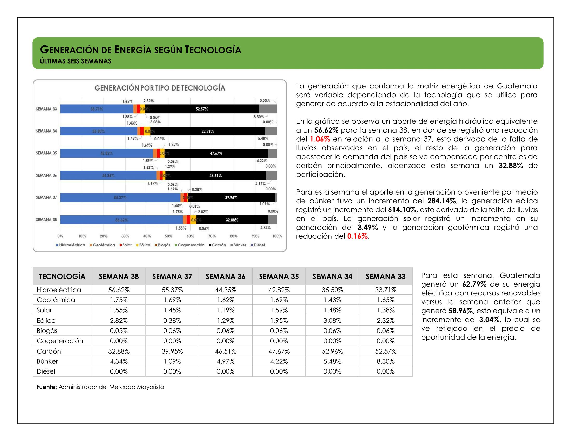 [Semana 38]-2