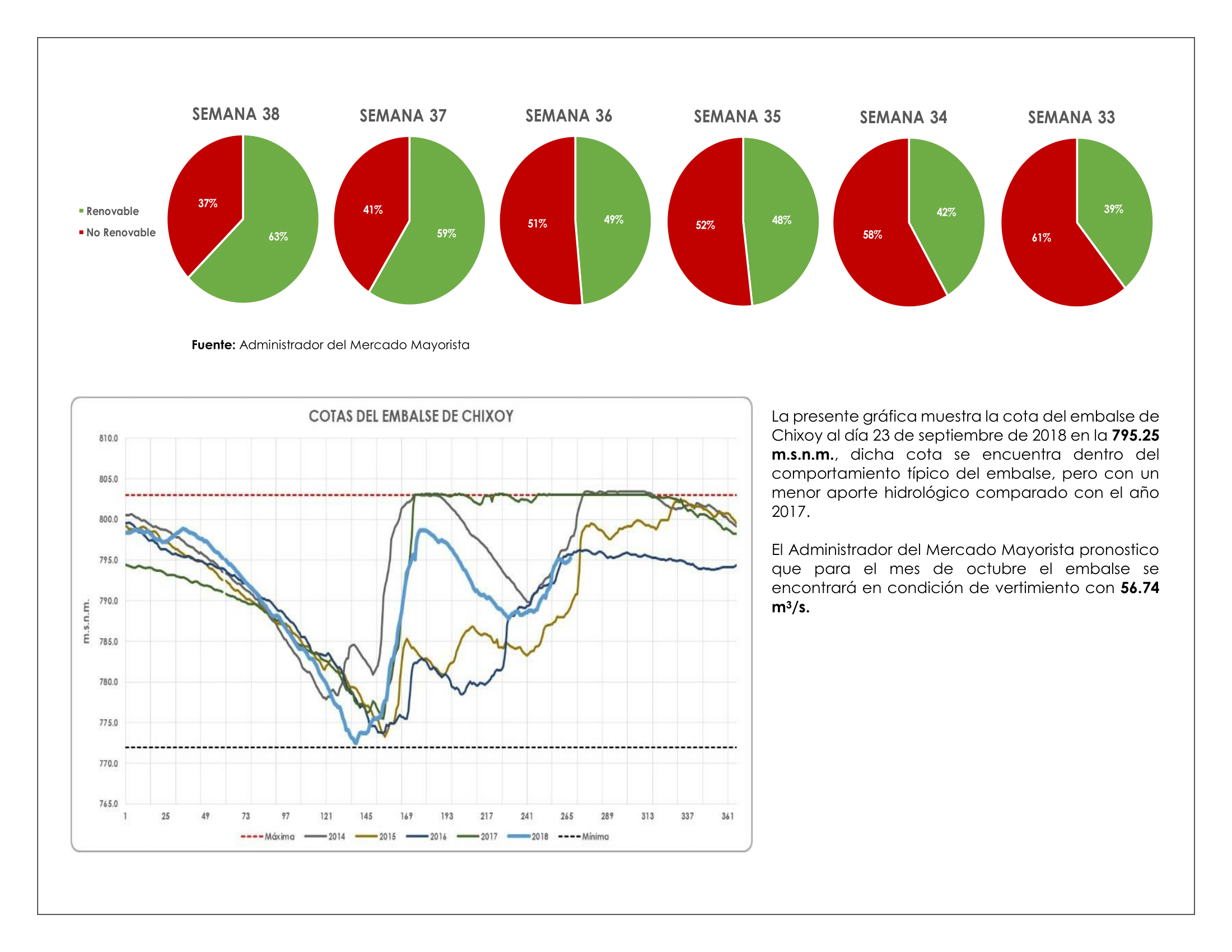 [Semana 38]-3