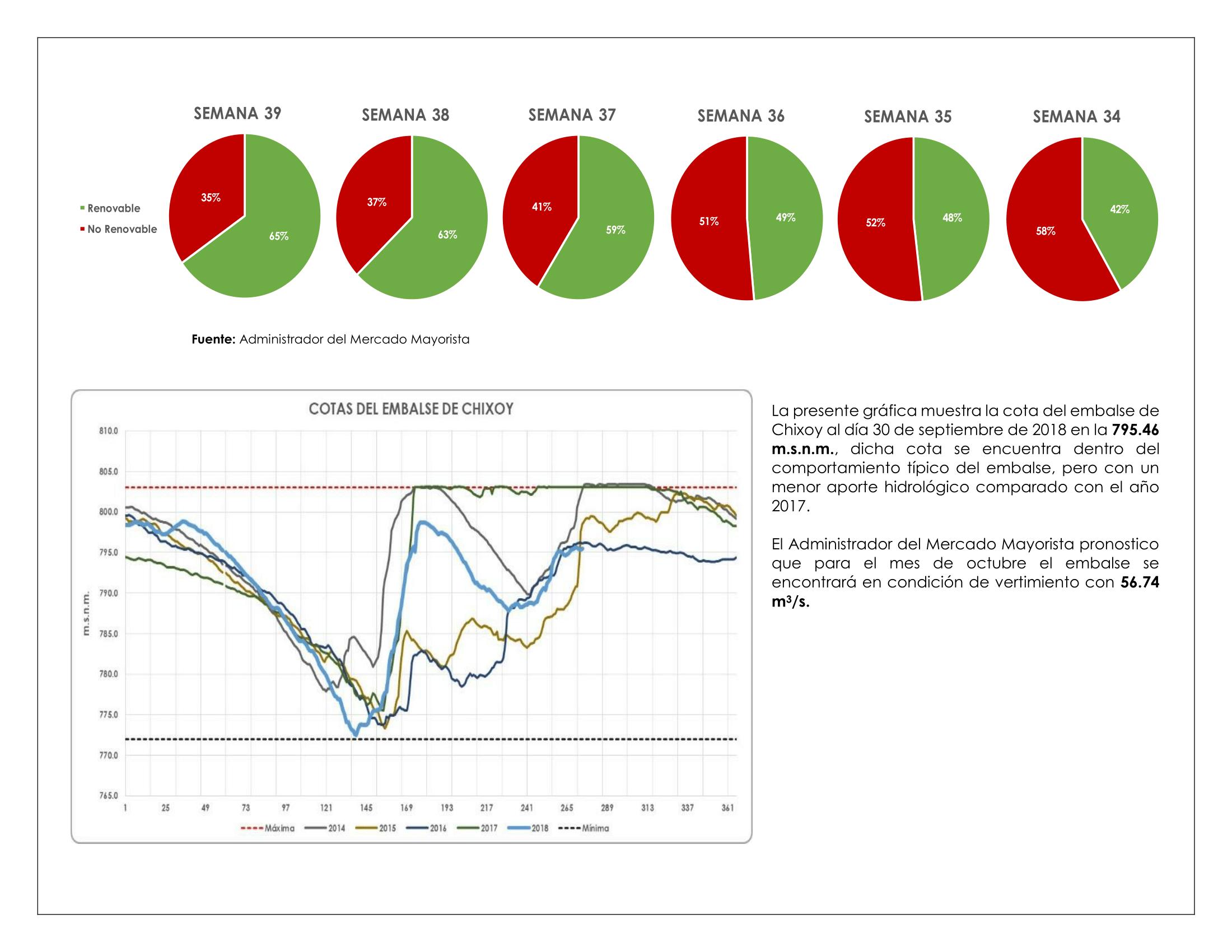 [Semana 39]-3