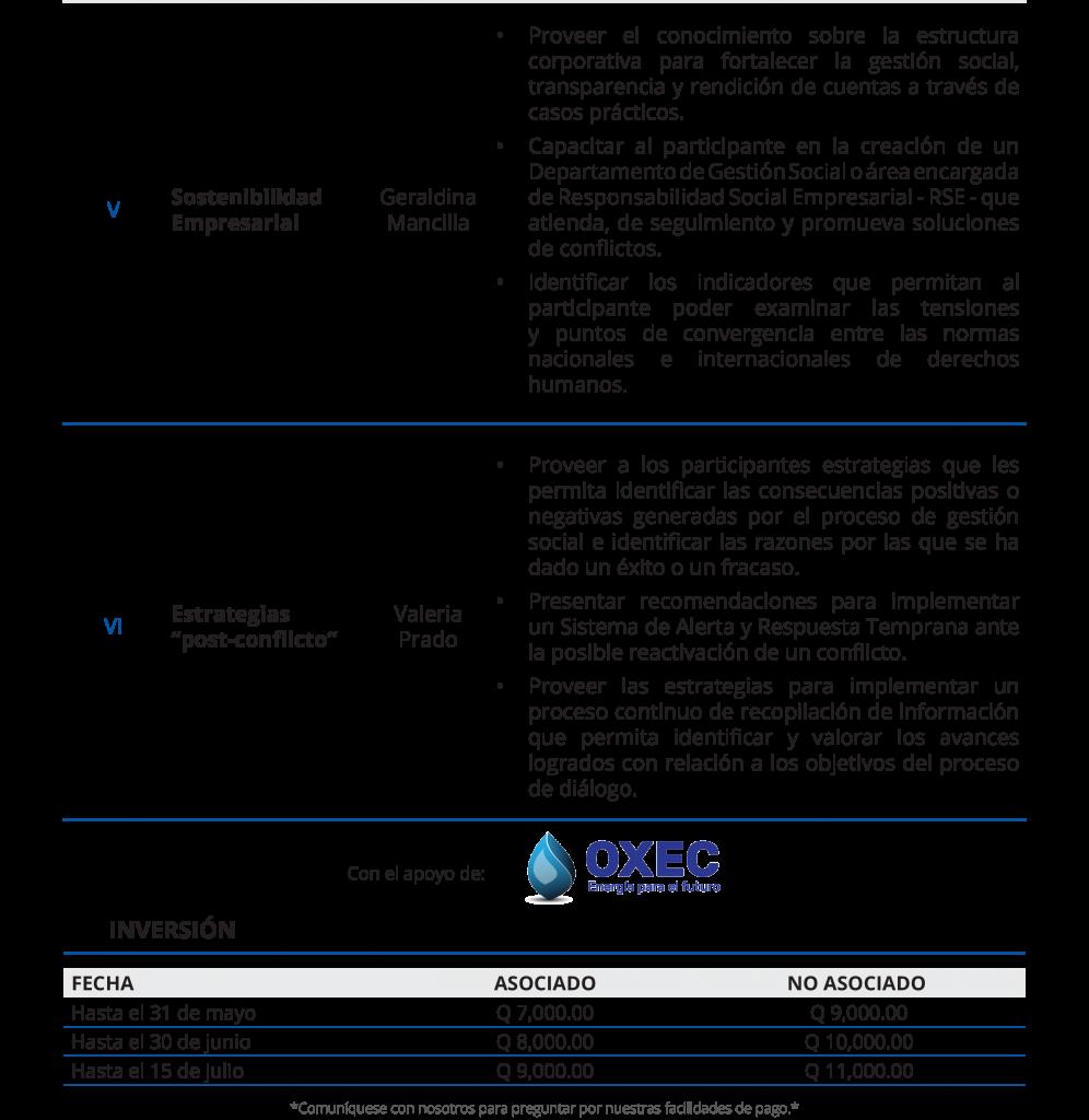 Pensum Diplomado en Negociacion y Conciliacion-4